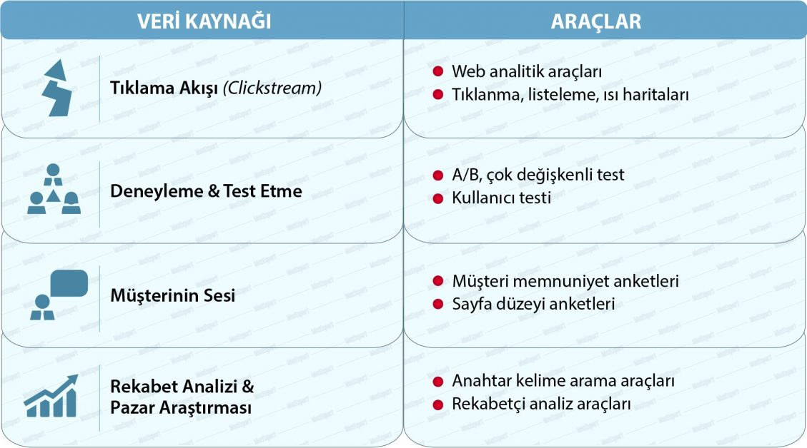 web analytics araclari